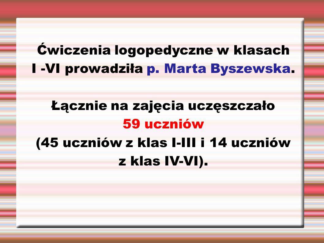Ćwiczenia logopedyczne w klasach I -VI prowadziła p. Marta Byszewska. Łącznie na zajęcia uczęszczało 59 uczniów (45 uczniów z klas I-III i 14 uczniów