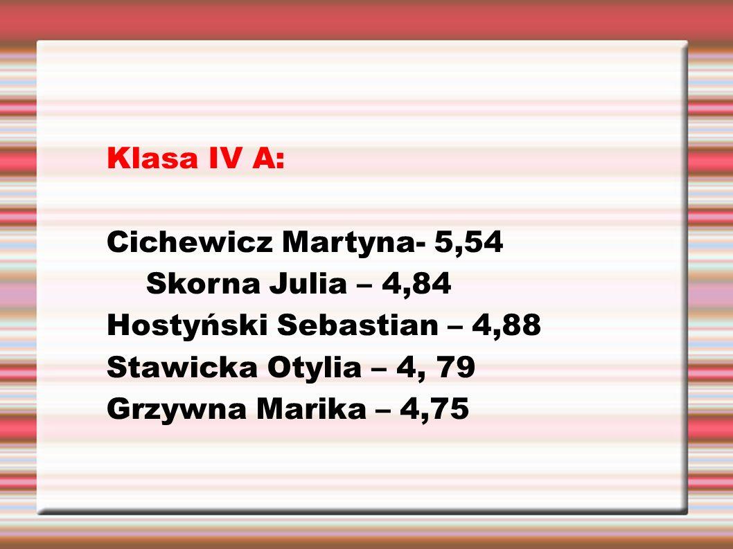 Klasa V: Jancz Klaudia - 5,1