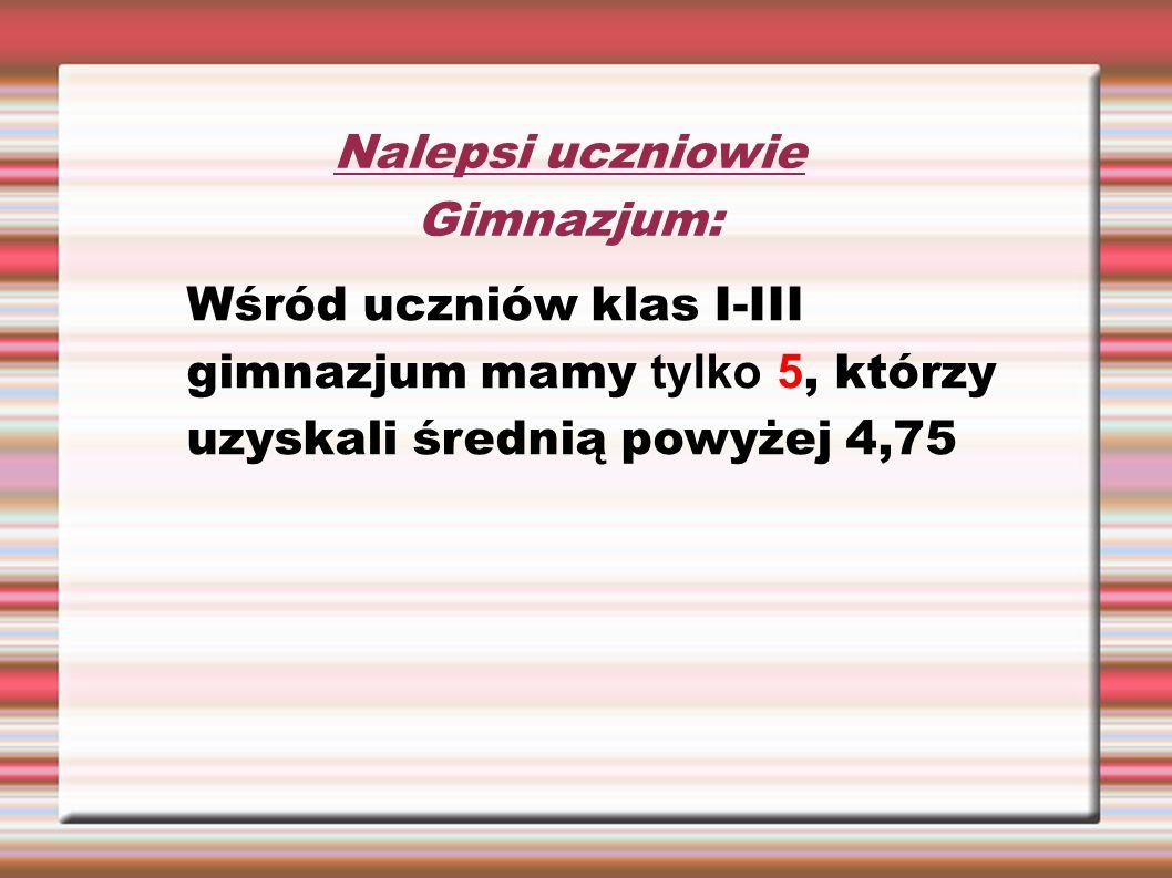 Najlepsi czytelnicy w gimnazjum: 1.Trefon Kamila- kl.