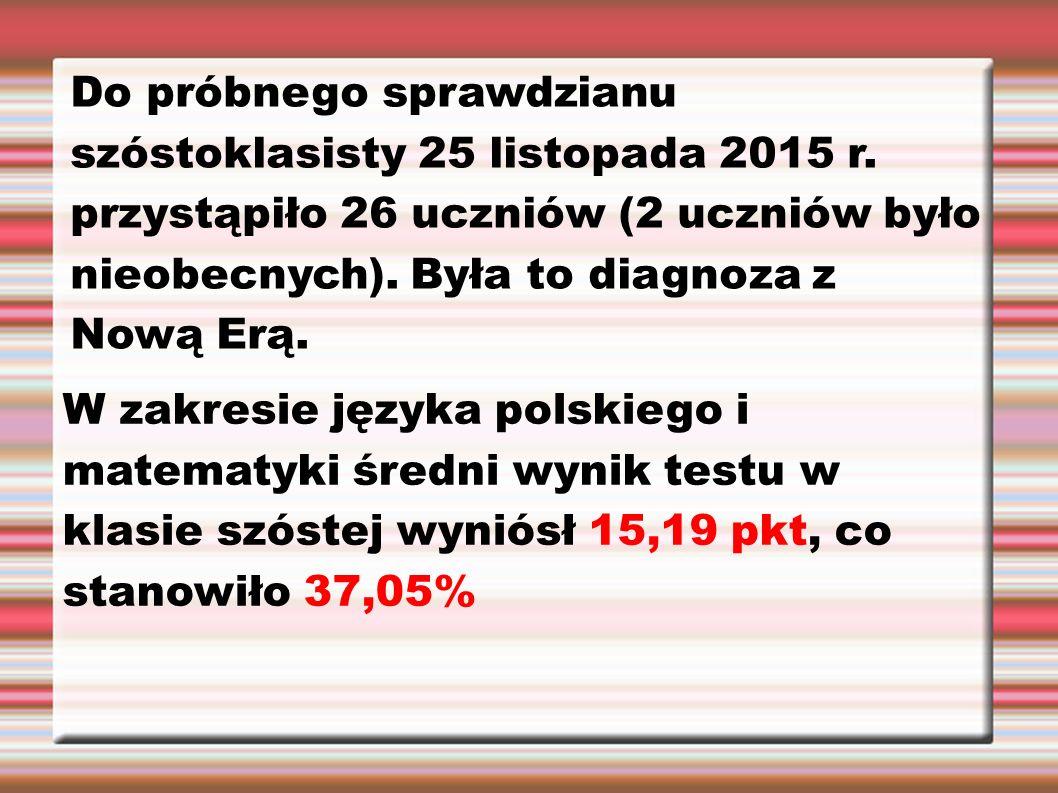 Do próbnego sprawdzianu szóstoklasisty 25 listopada 2015 r. przystąpiło 26 uczniów (2 uczniów było nieobecnych). Była to diagnoza z Nową Erą. W zakres