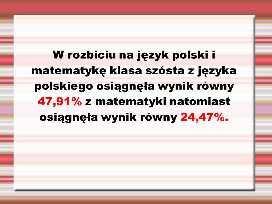 W rozbiciu na język polski i matematykę klasa szósta z języka polskiego osiągnęła wynik równy 47,91% z matematyki natomiast osiągnęła wynik równy 24,4