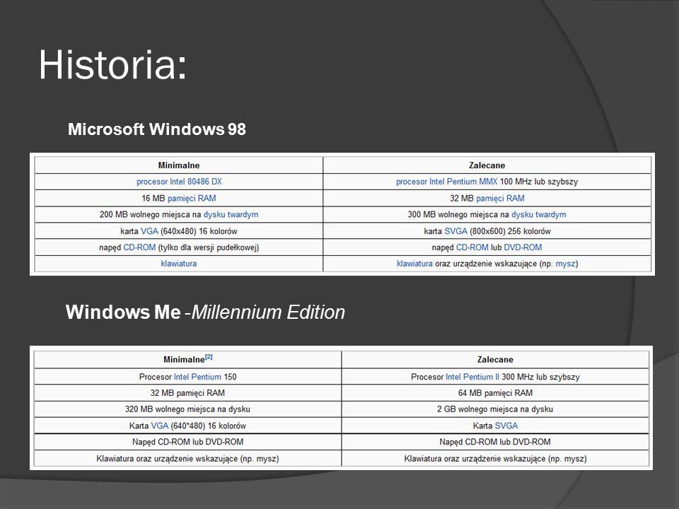 Historia: Windows Me -Millennium Edition Microsoft Windows 98