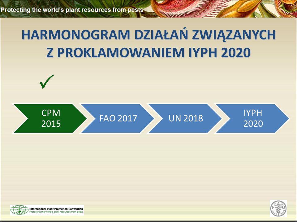 HARMONOGRAM DZIAŁAŃ ZWIĄZANYCH Z PROKLAMOWANIEM IYPH 2020  CPM 2015 FAO 2017UN 2018 IYPH 2020