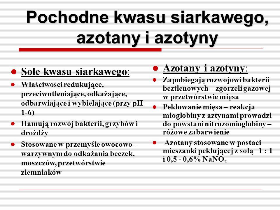 Pochodne kwasu siarkawego, azotany i azotyny Sole kwasu siarkawego: Właściwości redukujące, przeciwutleniające, odkażające, odbarwiające i wybielające