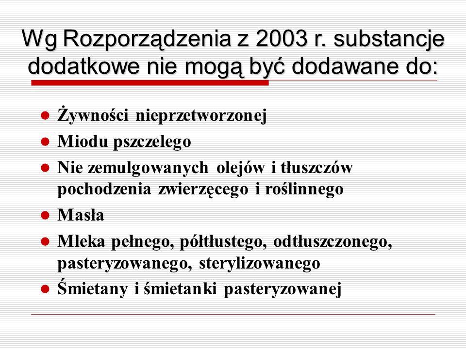 Wg Rozporządzenia z 2003 r. substancje dodatkowe nie mogą być dodawane do: Żywności nieprzetworzonej Miodu pszczelego Nie zemulgowanych olejów i tłusz