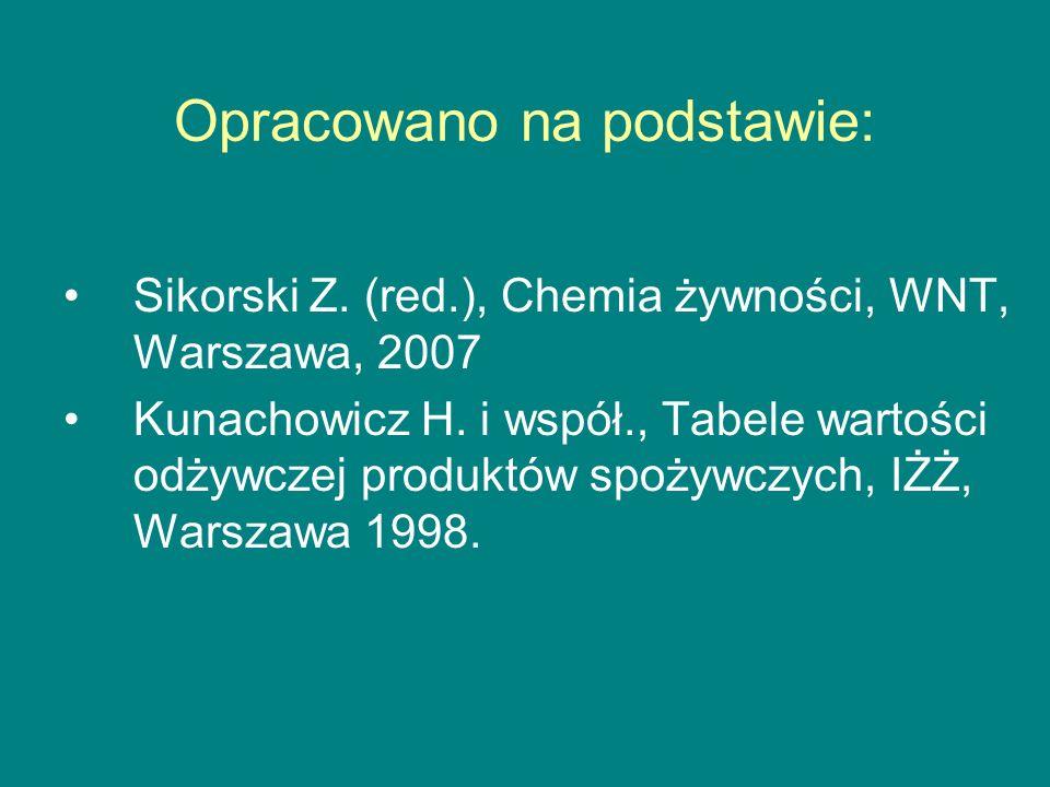 Orzechy - skład chemiczny Składnik KokosoweWłoskieLaskoweMigdałyArachidowePistacje Energia (kcal) Woda (g) Białko (g) Tłuszcze (g) Węglowodany Kw.