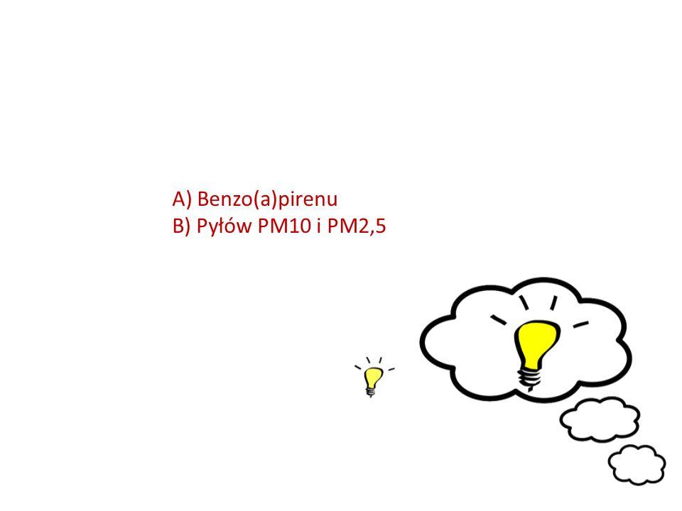 A) Benzo(a)pirenu B) Pyłów PM10 i PM2,5