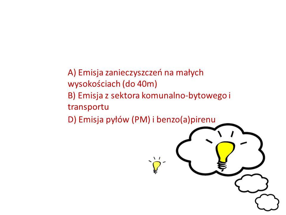 A) Emisja zanieczyszczeń na małych wysokościach (do 40m) B) Emisja z sektora komunalno-bytowego i transportu D) Emisja pyłów (PM) i benzo(a)pirenu