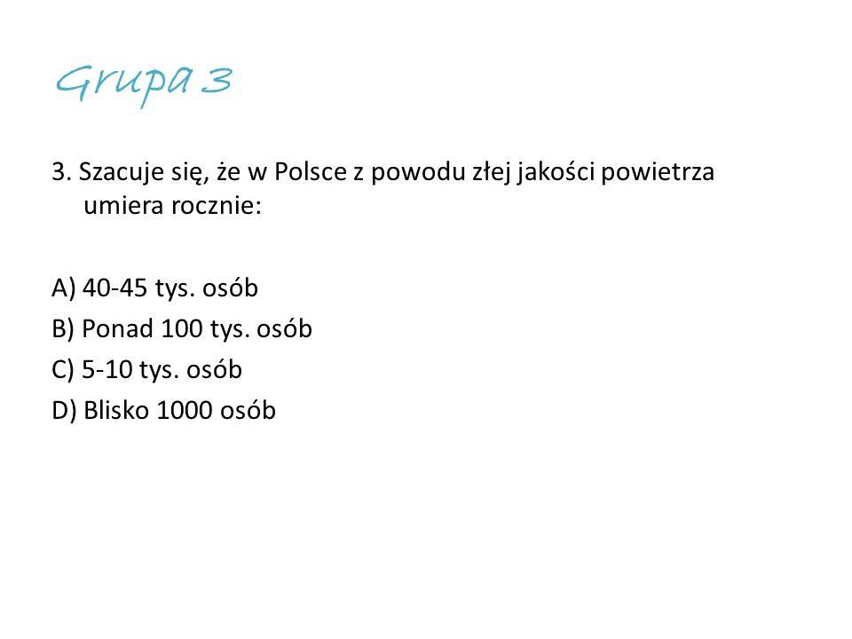 Grupa 3 3. Szacuje się, że w Polsce z powodu złej jakości powietrza umiera rocznie: A) 40-45 tys.
