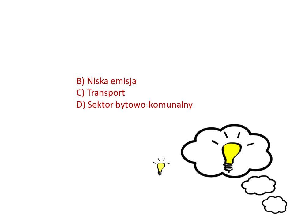 B) Niska emisja C) Transport D) Sektor bytowo-komunalny