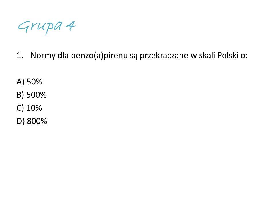Grupa 4 1.Normy dla benzo(a)pirenu są przekraczane w skali Polski o: A) 50% B) 500% C) 10% D) 800%
