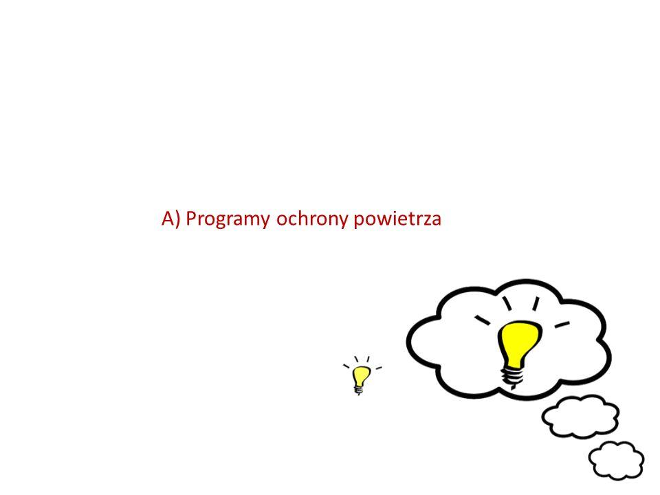 A) Programy ochrony powietrza
