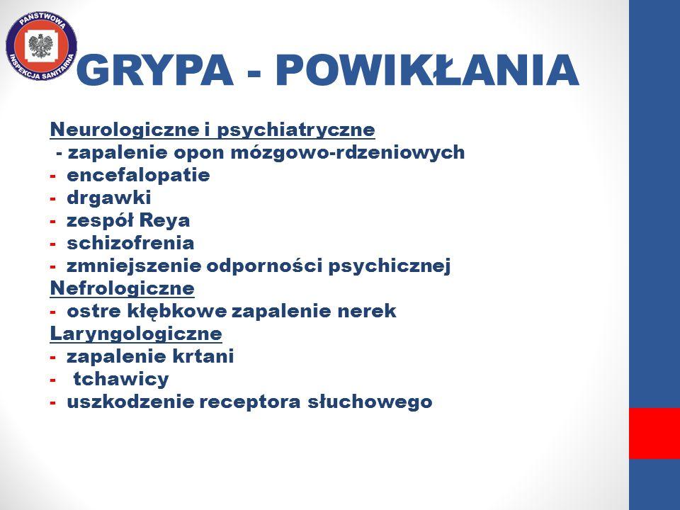 GRYPA - POWIKŁANIA Neurologiczne i psychiatryczne - zapalenie opon mózgowo-rdzeniowych -encefalopatie -drgawki -zespół Reya -schizofrenia -zmniejszeni