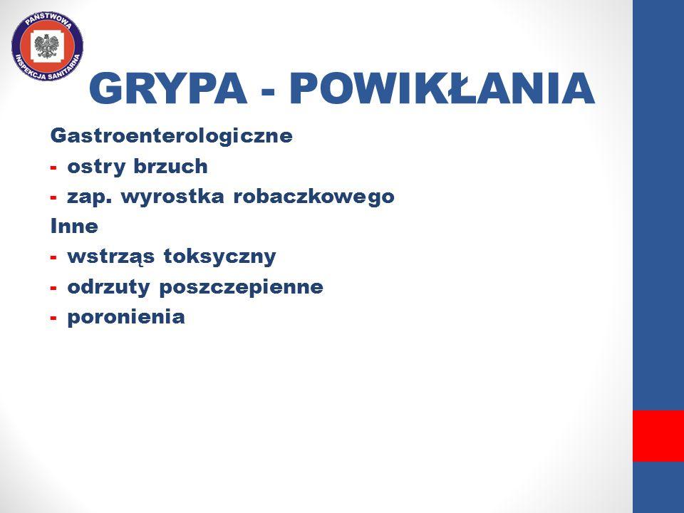 GRYPA - POWIKŁANIA Gastroenterologiczne -ostry brzuch -zap. wyrostka robaczkowego Inne -wstrząs toksyczny -odrzuty poszczepienne -poronienia