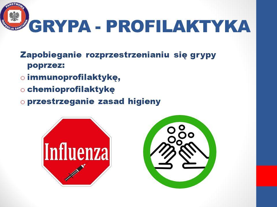 GRYPA - PROFILAKTYKA Zapobieganie rozprzestrzenianiu się grypy poprzez: o immunoprofilaktykę, o chemioprofilaktykę o przestrzeganie zasad higieny