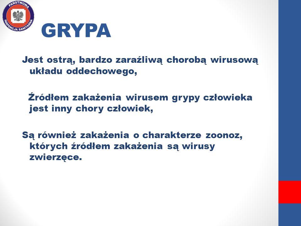GRYPA Jest ostrą, bardzo zaraźliwą chorobą wirusową układu oddechowego, Źródłem zakażenia wirusem grypy człowieka jest inny chory człowiek, Są również