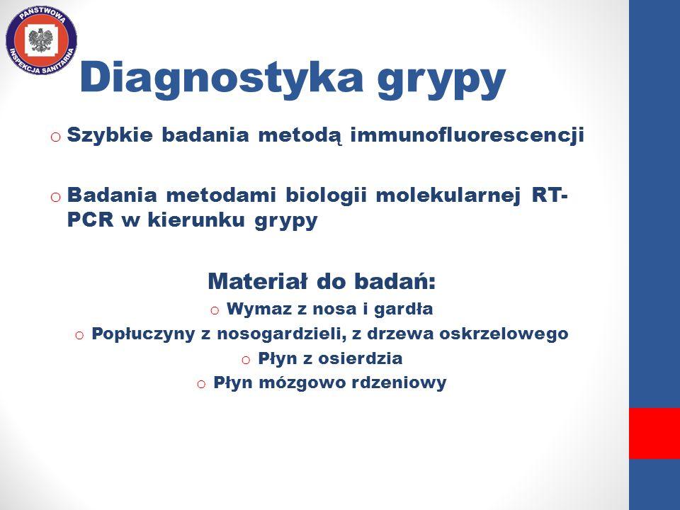 Diagnostyka grypy o Szybkie badania metodą immunofluorescencji o Badania metodami biologii molekularnej RT- PCR w kierunku grypy Materiał do badań: o