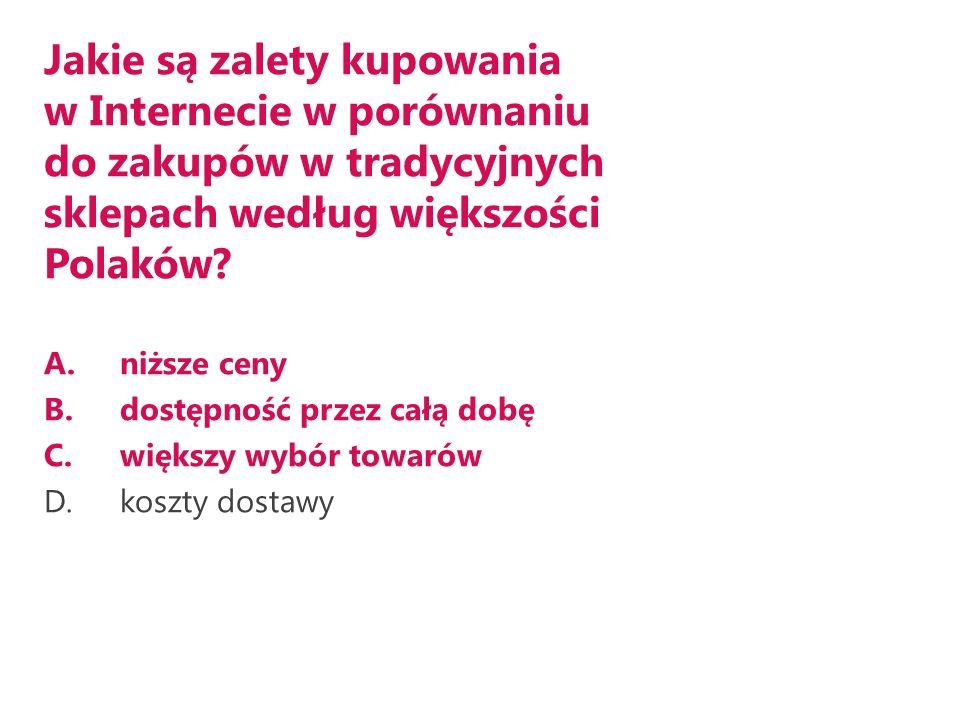 Jakie są zalety kupowania w Internecie w porównaniu do zakupów w tradycyjnych sklepach według większości Polaków.
