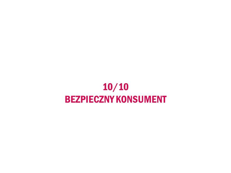 10/10 BEZPIECZNY KONSUMENT