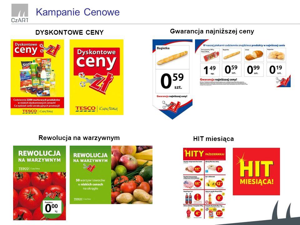 Kampanie Cenowe DYSKONTOWE CENY Gwarancja najniższej ceny Rewolucja na warzywnym HIT miesiąca