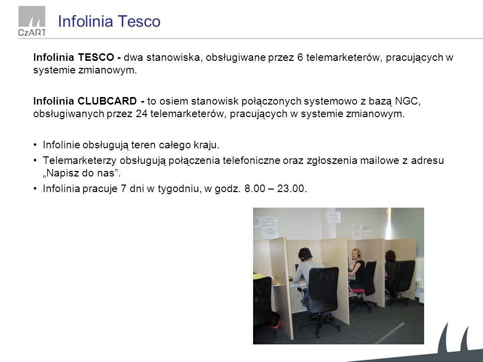 Infolinia Tesco Infolinia TESCO - dwa stanowiska, obsługiwane przez 6 telemarketerów, pracujących w systemie zmianowym.