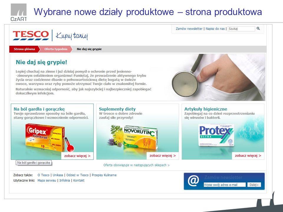 Wybrane nowe działy produktowe – strona produktowa