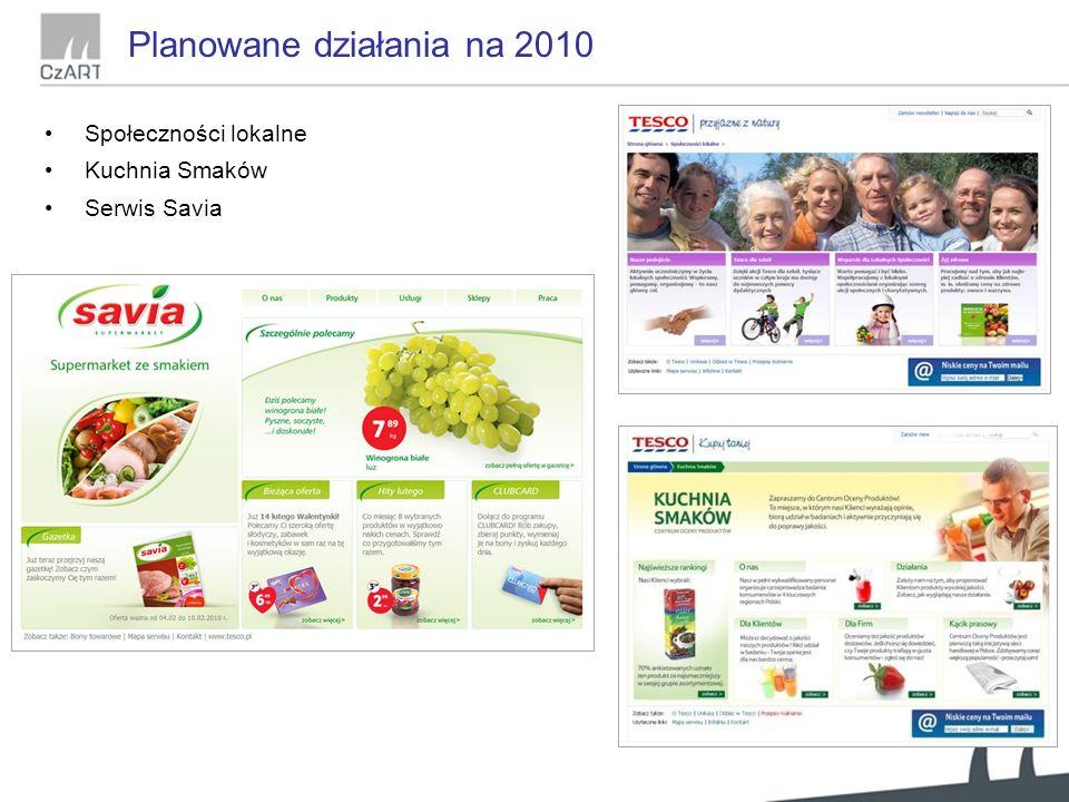 Planowane działania na 2010 Społeczności lokalne Kuchnia Smaków Serwis Savia