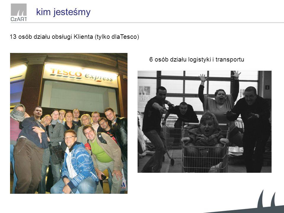 13 osób działu obsługi Klienta (tylko dlaTesco) 6 osób działu logistyki i transportu kim jesteśmy