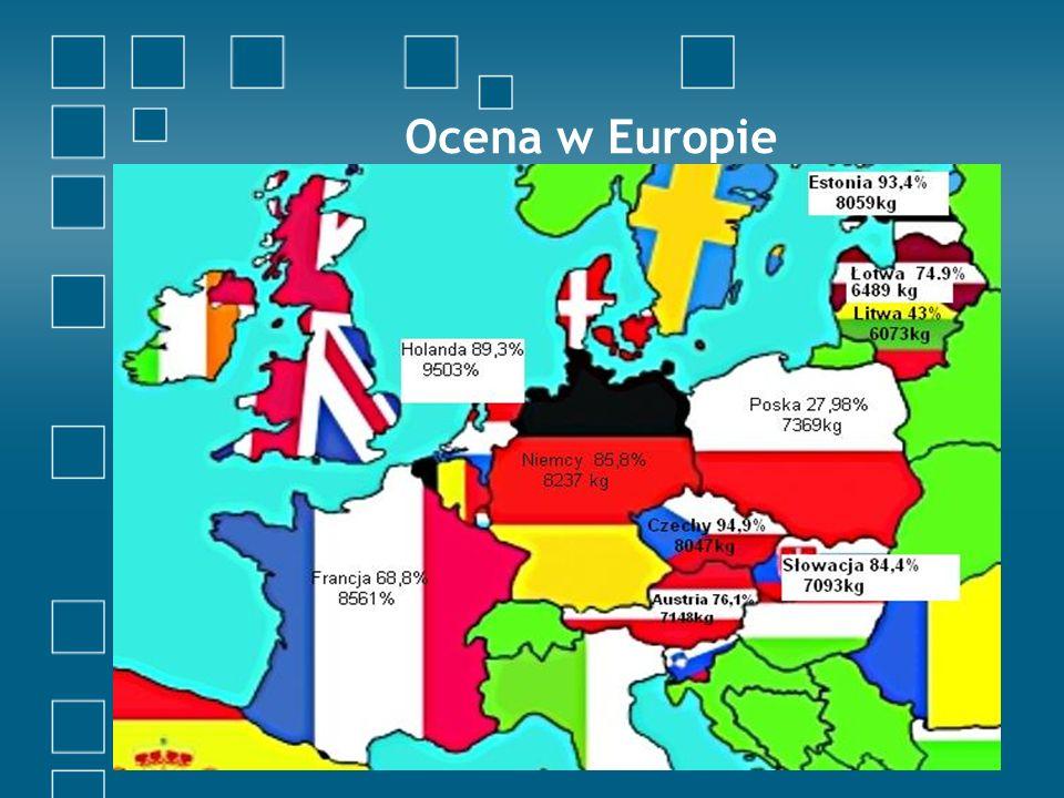 Ocena w Europie