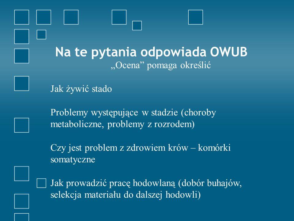"""Na te pytania odpowiada OWUB """"Ocena pomaga określić Jak żywić stado Problemy występujące w stadzie (choroby metaboliczne, problemy z rozrodem) Czy jest problem z zdrowiem krów – komórki somatyczne Jak prowadzić pracę hodowlaną (dobór buhajów, selekcja materiału do dalszej hodowli)"""