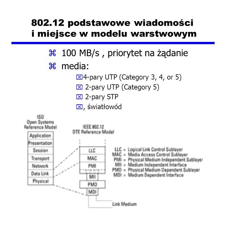 802.12 podstawowe wiadomości i miejsce w modelu warstwowym z 100 MB/s, priorytet na żądanie z media: x4-pary UTP (Category 3, 4, or 5) x 2-pary UTP (Category 5) x 2-pary STP x, światłowód