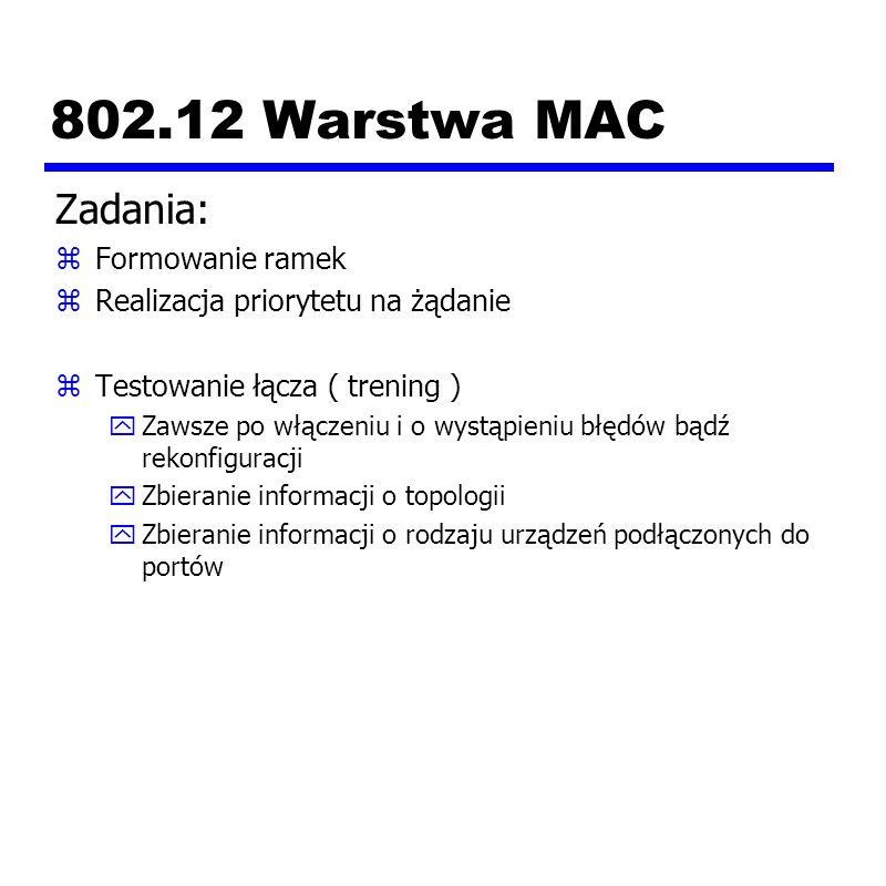 802.12 Warstwa MAC Zadania: zFormowanie ramek zRealizacja priorytetu na żądanie zTestowanie łącza ( trening ) yZawsze po włączeniu i o wystąpieniu błędów bądź rekonfiguracji yZbieranie informacji o topologii yZbieranie informacji o rodzaju urządzeń podłączonych do portów