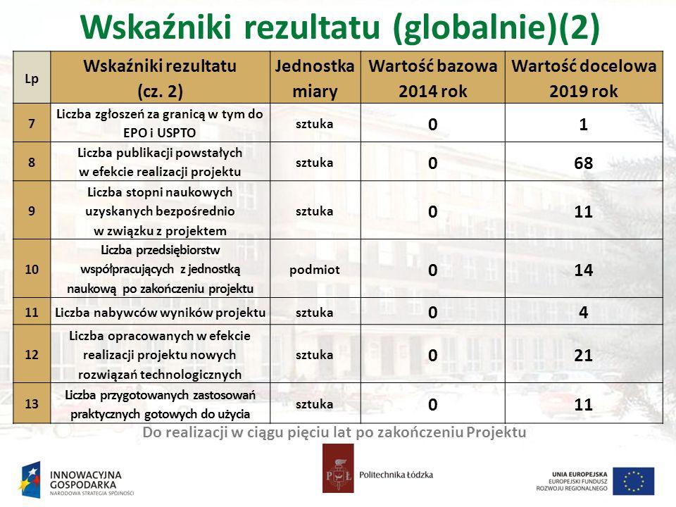 Wskaźniki rezultatu (globalnie)(2) Lp Wskaźniki rezultatu (cz. 2) Jednostka miary Wartość bazowa 2014 rok Wartość docelowa 2019 rok 7 Liczba zgłoszeń
