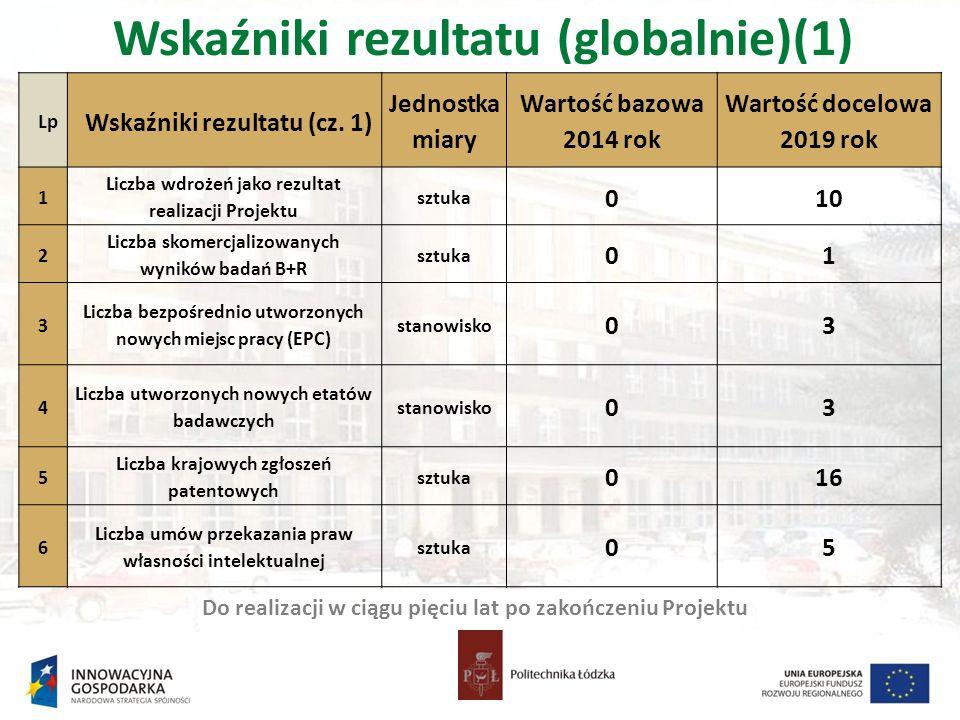 Lp Wskaźniki rezultatu (cz. 1) Jednostka miary Wartość bazowa 2014 rok Wartość docelowa 2019 rok 1 Liczba wdrożeń jako rezultat realizacji Projektu sz