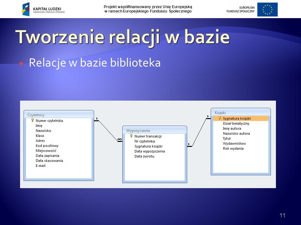 Projekt współfinansowany przez Unię Europejską w ramach Europejskiego Funduszu Społecznego  Relacje w bazie biblioteka 11