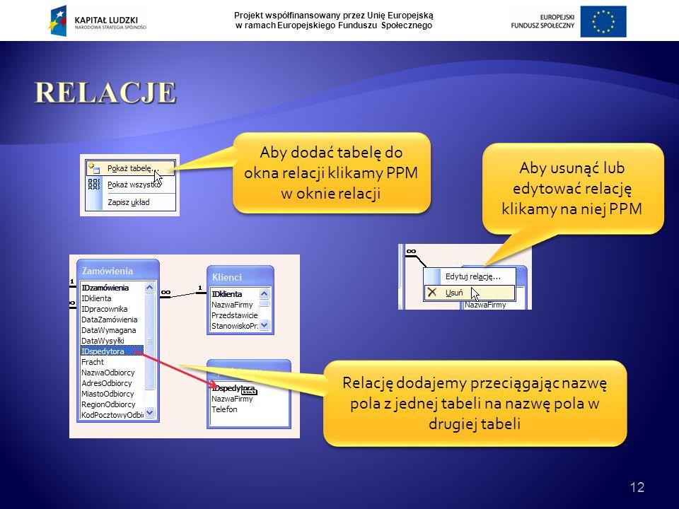 Projekt współfinansowany przez Unię Europejską w ramach Europejskiego Funduszu Społecznego 12 Aby dodać tabelę do okna relacji klikamy PPM w oknie relacji Relację dodajemy przeciągając nazwę pola z jednej tabeli na nazwę pola w drugiej tabeli Aby usunąć lub edytować relację klikamy na niej PPM