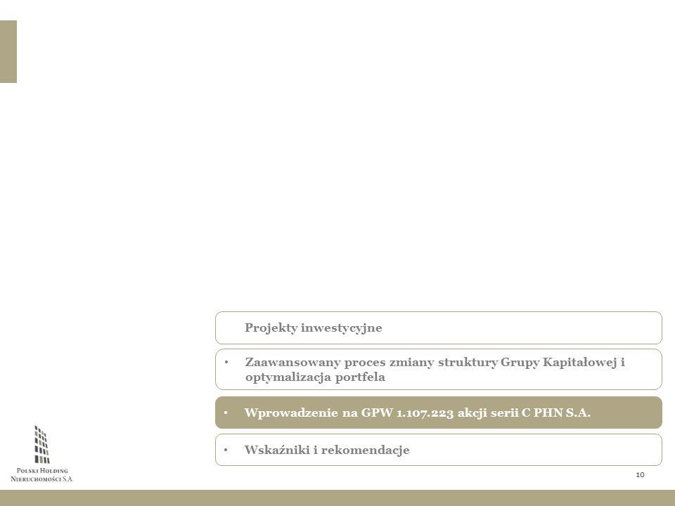 196189151 174166132 817648 204153 0 166166166 226107 10 848381 208194158 238236225 212207182 Arrow colour Wprowadzenie na GPW 1.107.223 akcji serii C PHN S.A.
