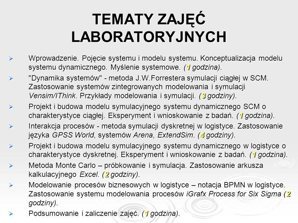 TEMATY ZAJĘĆ LABORATORYJNYCH  Wprowadzenie. Pojęcie systemu i modelu systemu. Konceptualizacja modelu systemu dynamicznego. Myślenie systemowe. (1 go