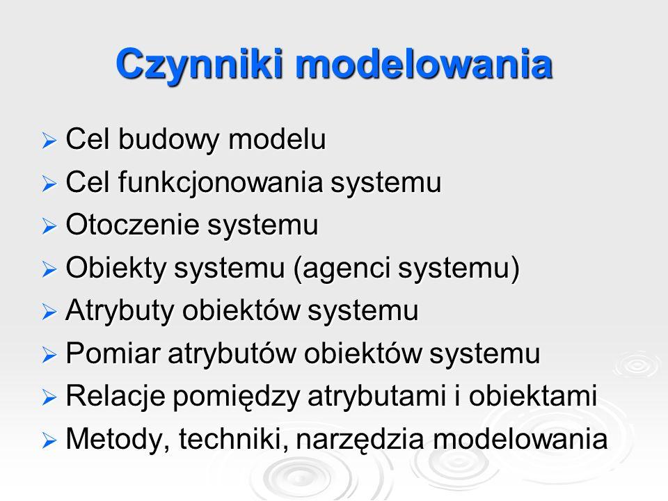 Czynniki modelowania  Cel budowy modelu  Cel funkcjonowania systemu  Otoczenie systemu  Obiekty systemu (agenci systemu)  Atrybuty obiektów systemu  Pomiar atrybutów obiektów systemu  Relacje pomiędzy atrybutami i obiektami  Metody, techniki, narzędzia modelowania