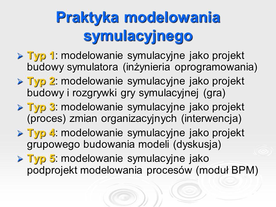 Praktyka modelowania symulacyjnego  Typ 1: modelowanie symulacyjne jako projekt budowy symulatora (inżynieria oprogramowania)  Typ 2: modelowanie symulacyjne jako projekt budowy i rozgrywki gry symulacyjnej (gra)  Typ 3: modelowanie symulacyjne jako projekt (proces) zmian organizacyjnych (interwencja)  Typ 4: modelowanie symulacyjne jako projekt grupowego budowania modeli (dyskusja)  Typ 5: modelowanie symulacyjne jako podprojekt modelowania procesów (moduł BPM)