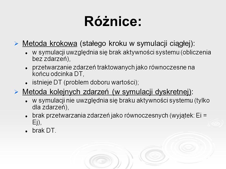 Różnice:  Metoda krokowa (stałego kroku w symulacji ciągłej): w symulacji uwzględnia się brak aktywności systemu (obliczenia bez zdarzeń), w symulacj