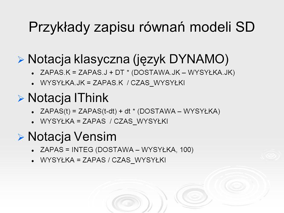 Przykłady zapisu równań modeli SD  Notacja klasyczna (język DYNAMO) ZAPAS.K = ZAPAS.J + DT * (DOSTAWA.JK – WYSYŁKA.JK) ZAPAS.K = ZAPAS.J + DT * (DOSTAWA.JK – WYSYŁKA.JK) WYSYŁKA.JK = ZAPAS.K / CZAS_WYSYŁKI WYSYŁKA.JK = ZAPAS.K / CZAS_WYSYŁKI  Notacja IThink ZAPAS(t) = ZAPAS(t-dt) + dt * (DOSTAWA – WYSYŁKA) ZAPAS(t) = ZAPAS(t-dt) + dt * (DOSTAWA – WYSYŁKA) WYSYŁKA = ZAPAS / CZAS_WYSYŁKI WYSYŁKA = ZAPAS / CZAS_WYSYŁKI  Notacja Vensim ZAPAS = INTEG (DOSTAWA – WYSYŁKA, 100) ZAPAS = INTEG (DOSTAWA – WYSYŁKA, 100) WYSYŁKA = ZAPAS / CZAS_WYSYŁKI WYSYŁKA = ZAPAS / CZAS_WYSYŁKI