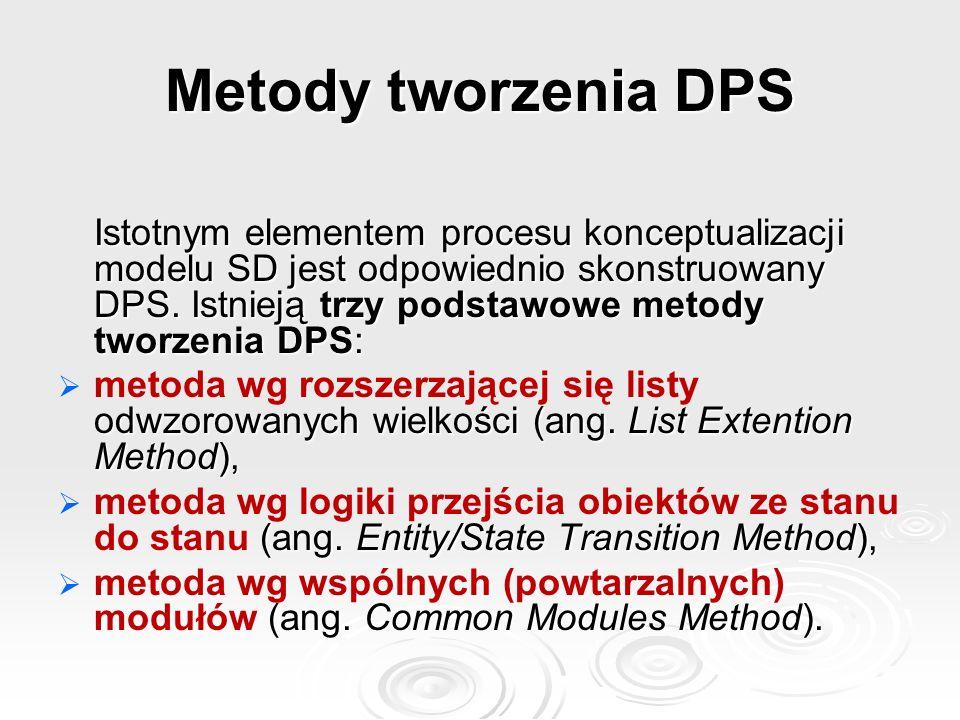 Metody tworzenia DPS Istotnym elementem procesu konceptualizacji modelu SD jest odpowiednio skonstruowany DPS. Istnieją trzy podstawowe metody tworzen