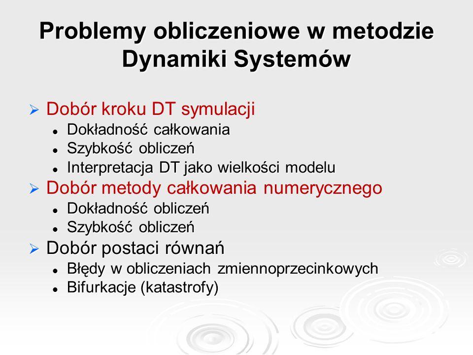 Problemy obliczeniowe w metodzie Dynamiki Systemów   Dobór kroku DT symulacji Dokładność całkowania Dokładność całkowania Szybkość obliczeń Szybkość obliczeń Interpretacja DT jako wielkości modelu Interpretacja DT jako wielkości modelu   Dobór metody całkowania numerycznego Dokładność obliczeń Dokładność obliczeń Szybkość obliczeń Szybkość obliczeń  Dobór postaci równań Błędy w obliczeniach zmiennoprzecinkowych Błędy w obliczeniach zmiennoprzecinkowych Bifurkacje (katastrofy) Bifurkacje (katastrofy)