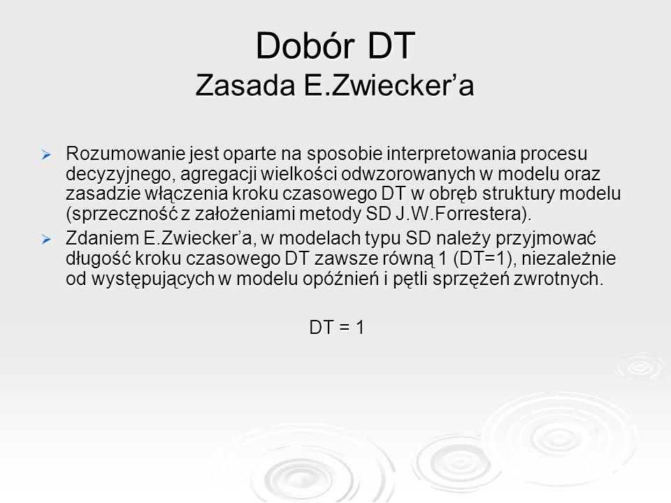 Dobór DT Zasada E.Zwiecker'a  Rozumowanie jest oparte na sposobie interpretowania procesu decyzyjnego, agregacji wielkości odwzorowanych w modelu oraz zasadzie włączenia kroku czasowego DT w obręb struktury modelu (sprzeczność z założeniami metody SD J.W.Forrestera).
