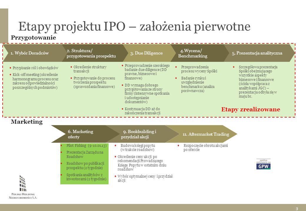 Przypisanie ról i obowiązków Kick-off meeting (określenie harmonogramu procesu oraz zakresu odpowiedzialności poszczególnych podmiotów) Określenie struktury transakcji Przygotowanie do procesu tworzenia prospektu (sprawozdania finansowe) Przeprowadzenie szerokiego badanie due diligence (DD prawne, biznesowe i finansowe) DD wymaga dobrego przygotowania ze strony firmy (intensywne spotkania i udostępnianie dokumentów) Kontynuacja DD aż do zakończenia transakcji Przeprowadzenia procesu wyceny Spółki Badanie rynku i uwzględnienie benchmarku (analiza porównawcza) Szczegółowa prezentacja Spółki obejmującego wszystkie aspekty biznesowe i finansowe (ścisła współpraca z analitykami JGC) – prezentacja odbyła się w maju br.