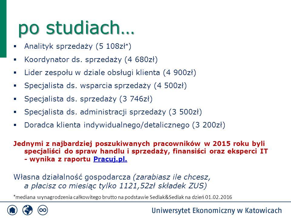 po studiach…  Analityk sprzedaży (5 108zł * )  Koordynator ds.