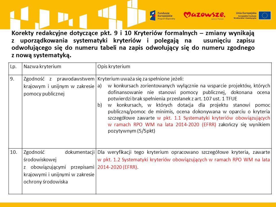 Korekty redakcyjne dotyczące pkt. 9 i 10 Kryteriów formalnych – zmiany wynikają z uporządkowania systematyki kryteriów i polegają na usunięciu zapisu