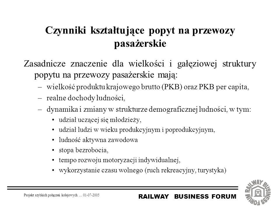 RAILWAY BUSINESS FORUM Projekt szybkich połączeń kolejowych.... 01-07-2005 Czynniki kształtujące popyt na przewozy pasażerskie Zasadnicze znaczenie dl