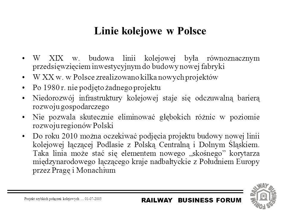 RAILWAY BUSINESS FORUM Projekt szybkich połączeń kolejowych.... 01-07-2005 Linie kolejowe w Polsce W XIX w. budowa linii kolejowej była równoznacznym